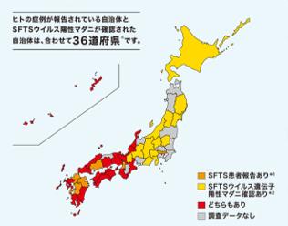 SFTS発生2019